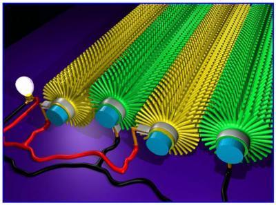 Pictured is a schematic illustration shows the microfiber-nanowire hybrid nanogenerator, which is the basis of using fabrics for generating electricity. (Credit: Professor. Z. L. Wang and Dr. X. D. Wang, Georgia Institute of Technology.)