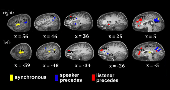 listener-speaker_overlap
